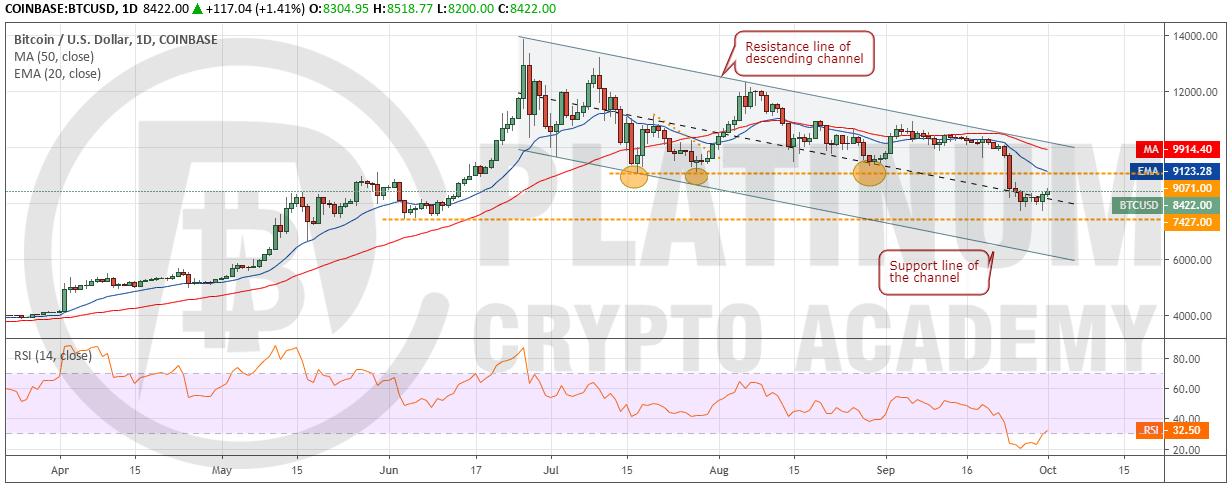 crypto news- BTC_USD
